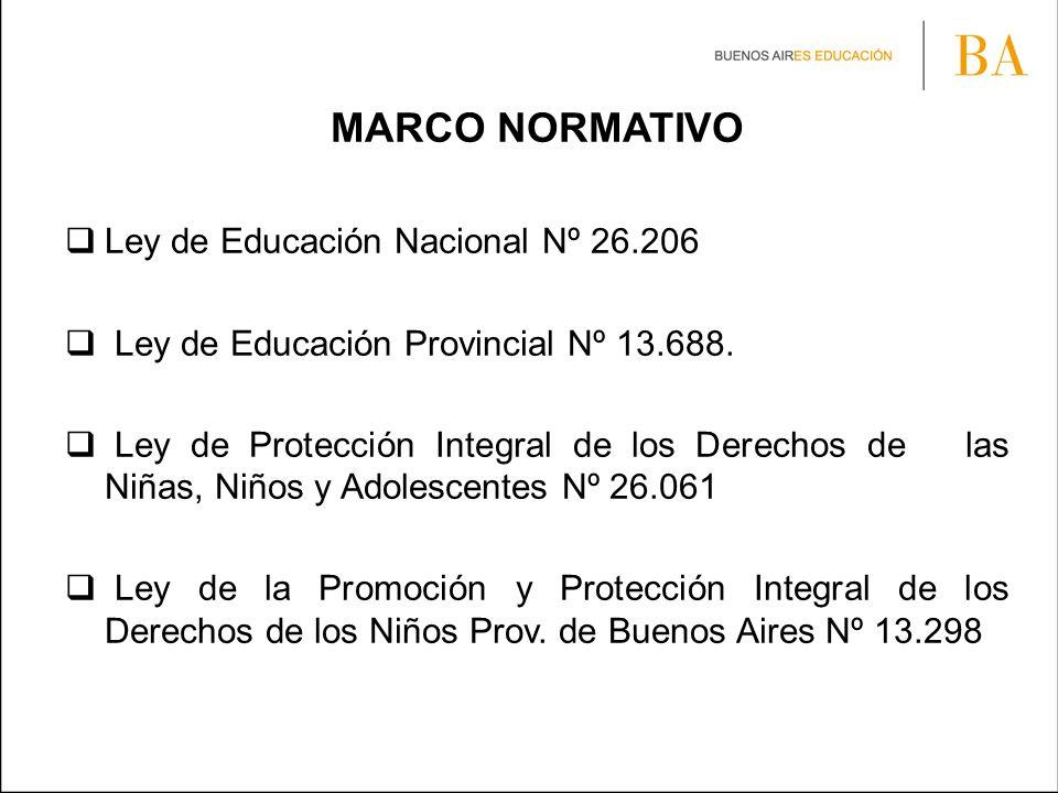 MARCO NORMATIVO Ley de Educación Nacional Nº 26.206