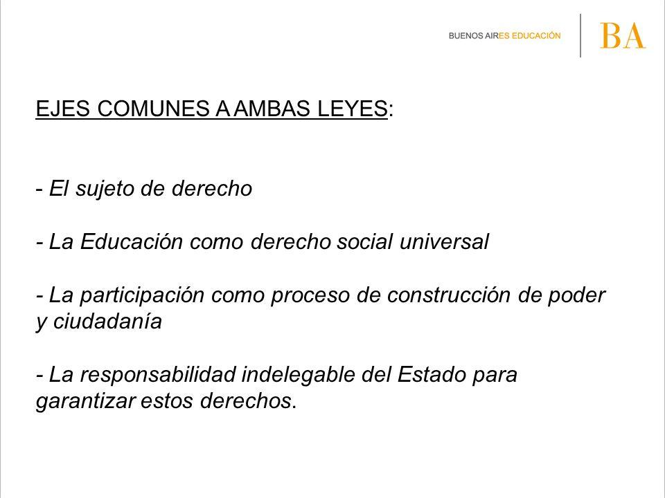 EJES COMUNES A AMBAS LEYES: