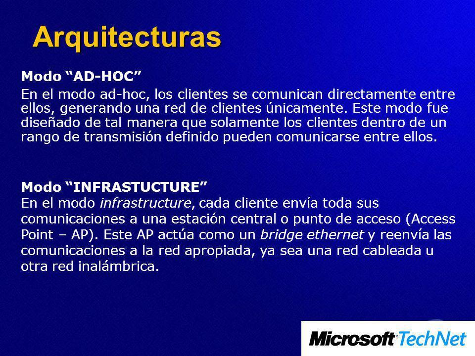 Arquitecturas Modo AD-HOC