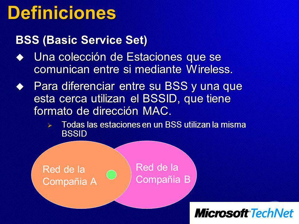 Definiciones BSS (Basic Service Set)