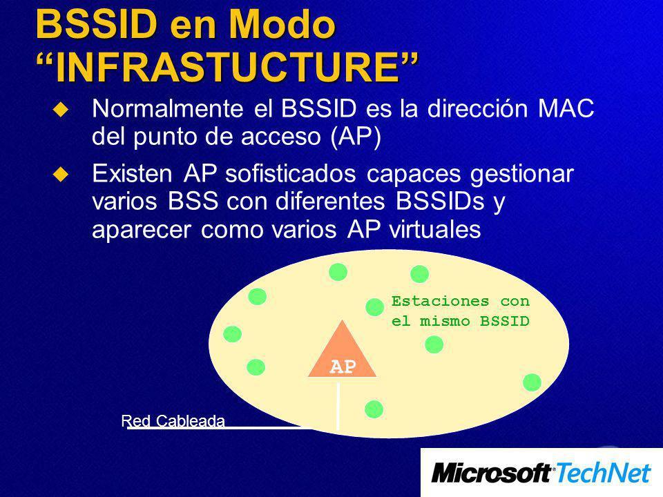 BSSID en Modo INFRASTUCTURE