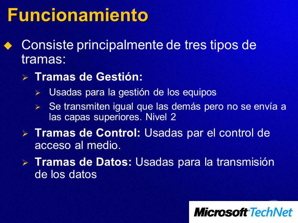 Funcionamiento Consiste principalmente de tres tipos de tramas: