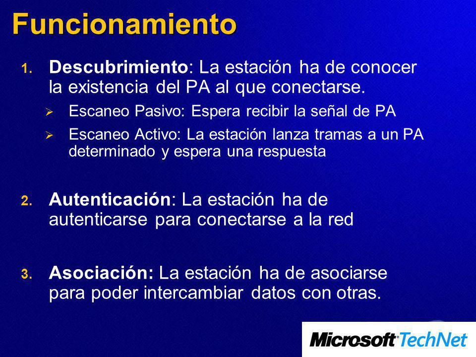 Funcionamiento Descubrimiento: La estación ha de conocer la existencia del PA al que conectarse. Escaneo Pasivo: Espera recibir la señal de PA.