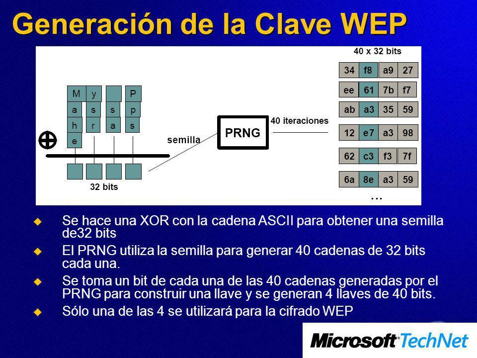Generación de la Clave WEP
