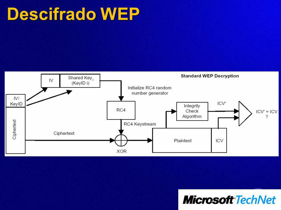 Descifrado WEP