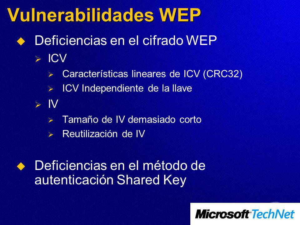 Vulnerabilidades WEP Deficiencias en el cifrado WEP