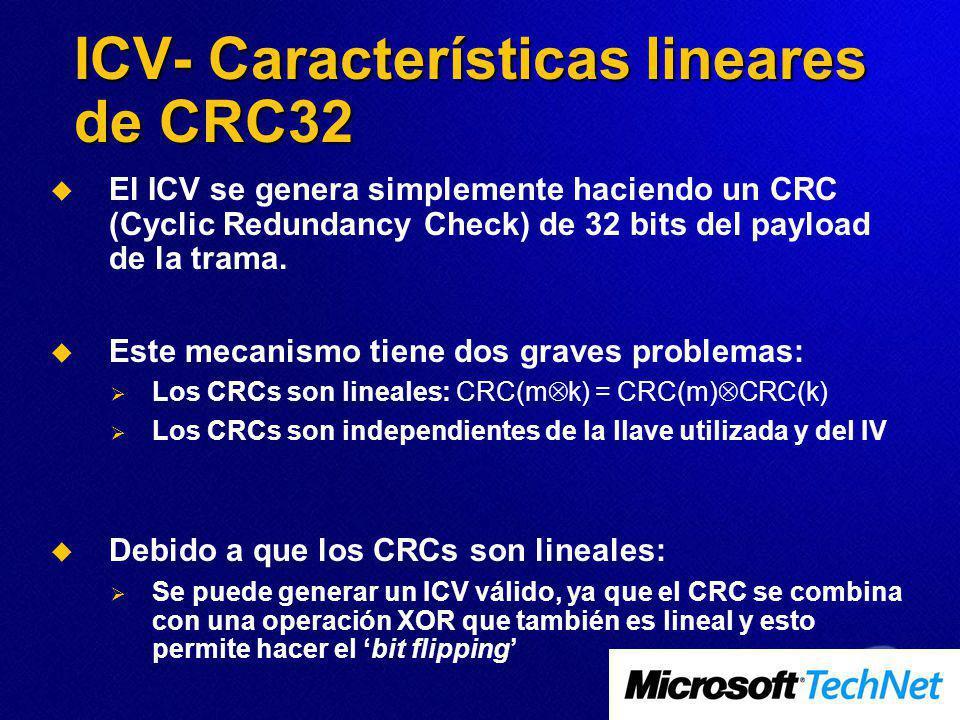 ICV- Características lineares de CRC32
