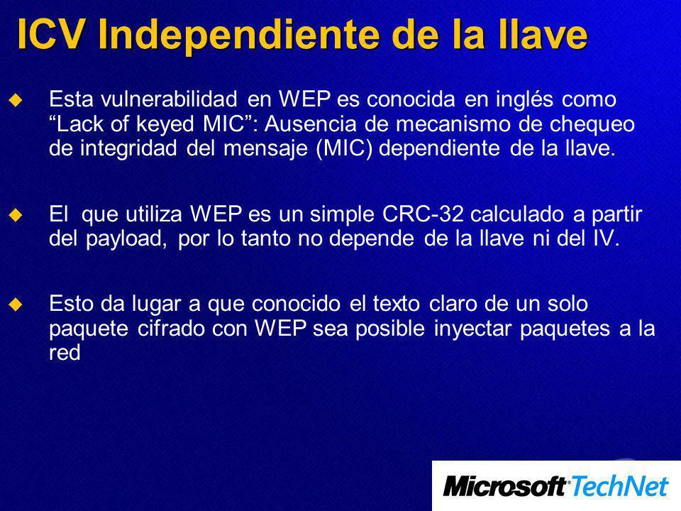 ICV Independiente de la llave