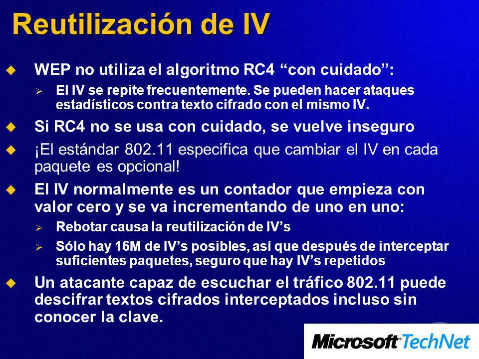 Reutilización de IV WEP no utiliza el algoritmo RC4 con cuidado :