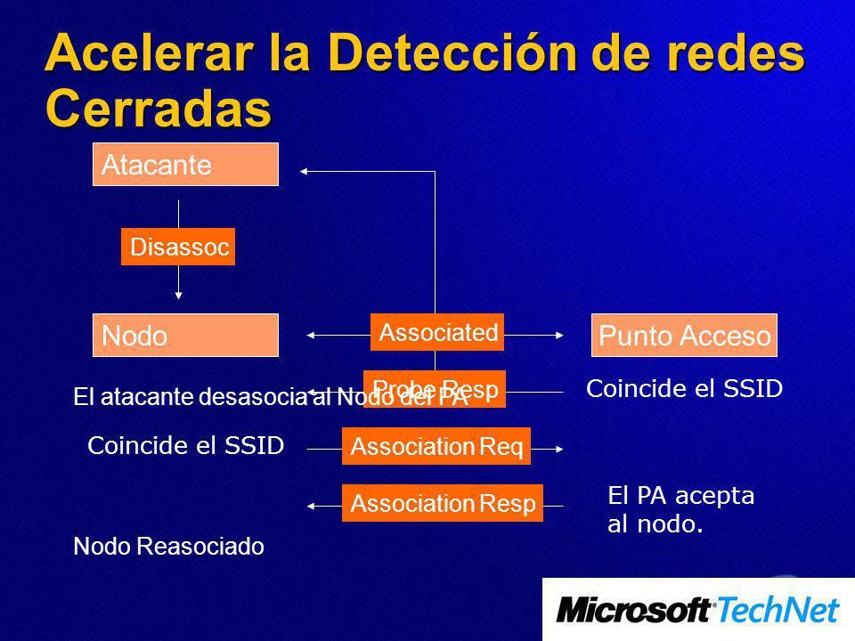 Acelerar la Detección de redes Cerradas