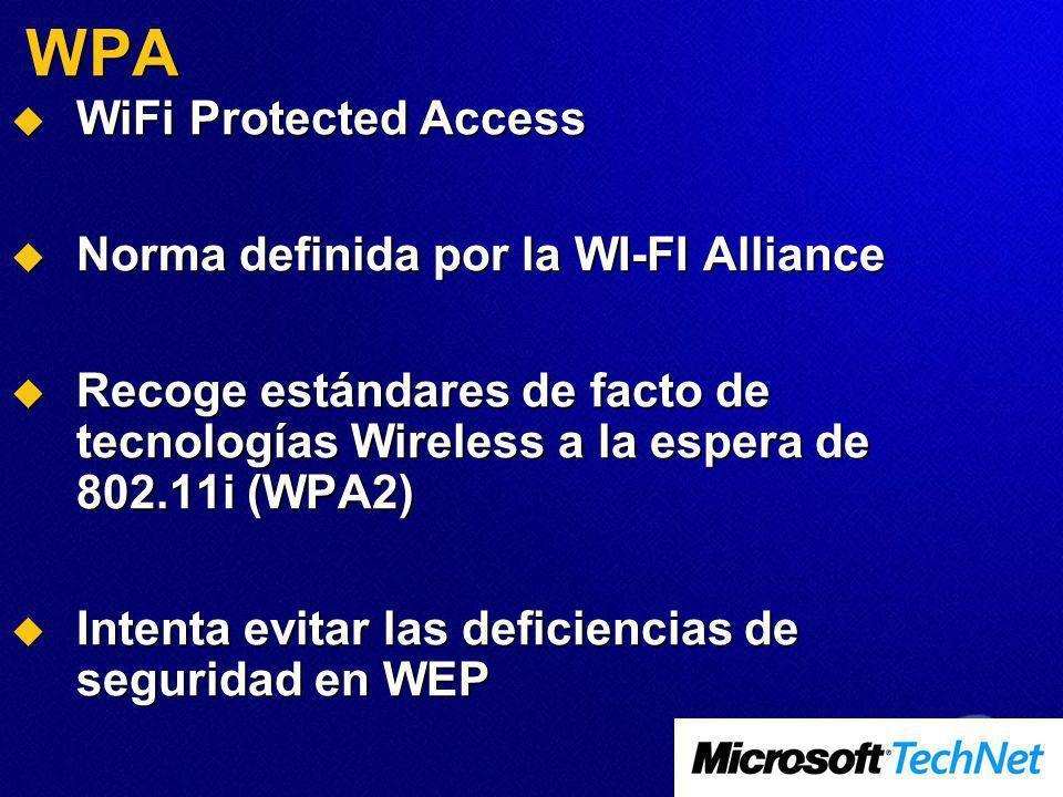 WPA WiFi Protected Access Norma definida por la WI-FI Alliance