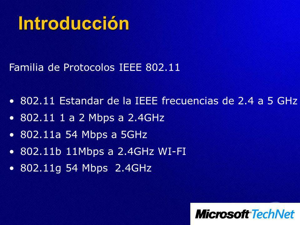 Introducción Familia de Protocolos IEEE 802.11