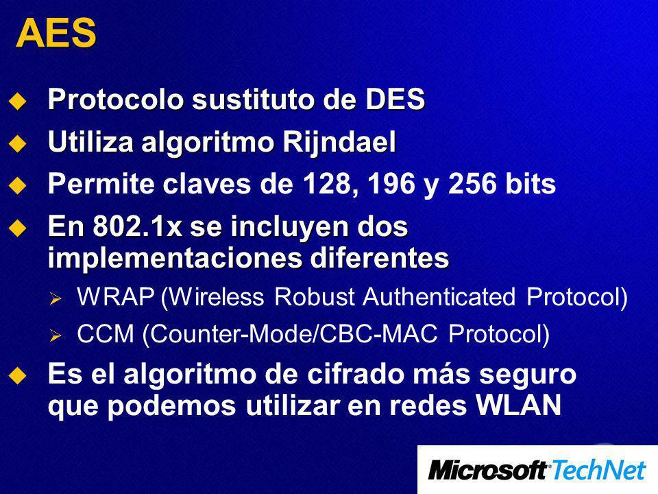 AES Protocolo sustituto de DES Utiliza algoritmo Rijndael