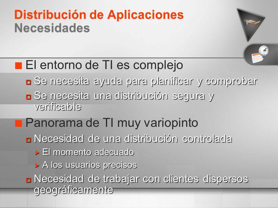 Distribución de Aplicaciones Necesidades