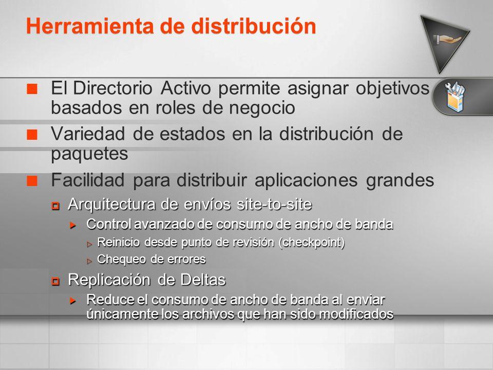 Herramienta de distribución