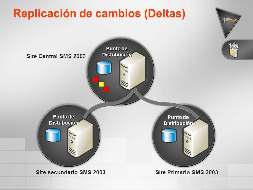 Replicación de cambios (Deltas)