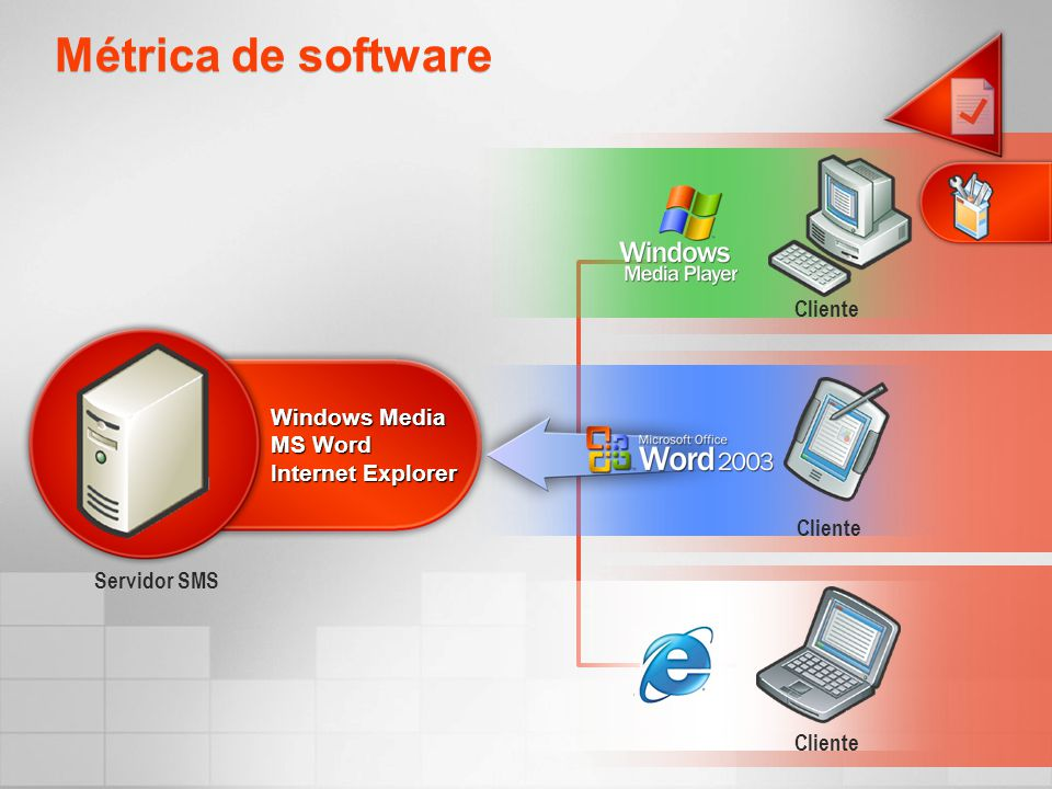 Métrica de software Cliente Windows Media MS Word Internet Explorer