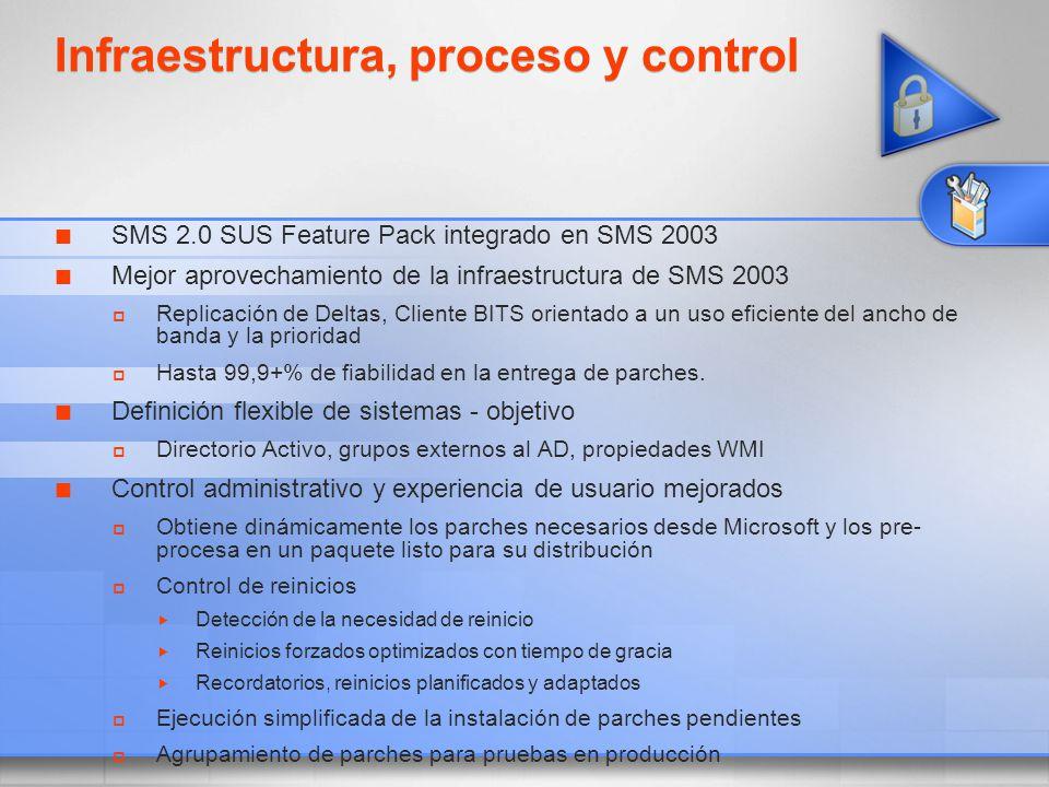 Infraestructura, proceso y control