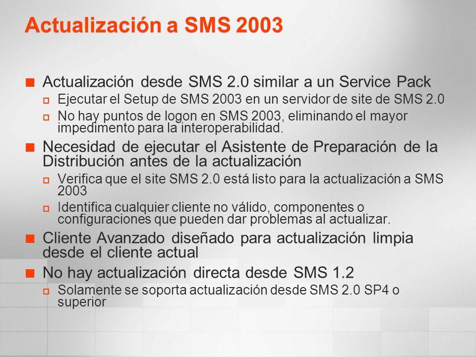 4/1/2017 7:08 PM Actualización a SMS 2003. Actualización desde SMS 2.0 similar a un Service Pack.