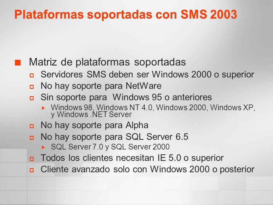 Plataformas soportadas con SMS 2003