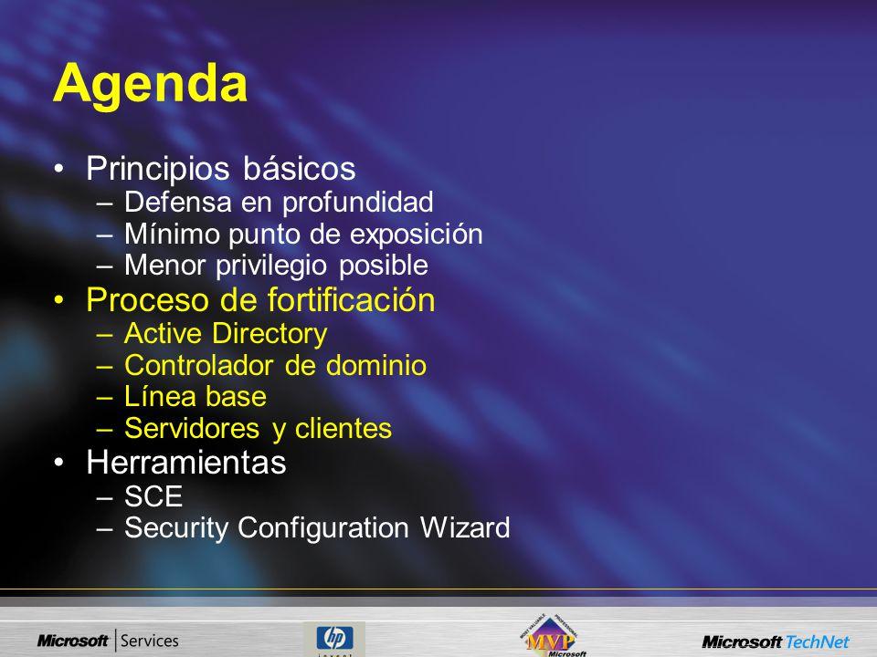 Agenda Principios básicos Proceso de fortificación Herramientas