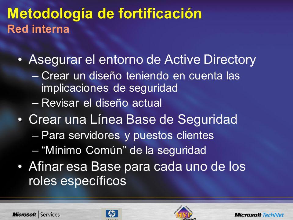 Metodología de fortificación Red interna