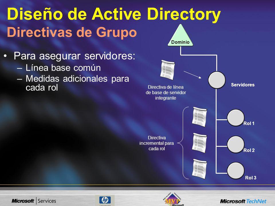 Diseño de Active Directory Directivas de Grupo