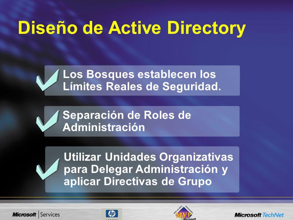Diseño de Active Directory