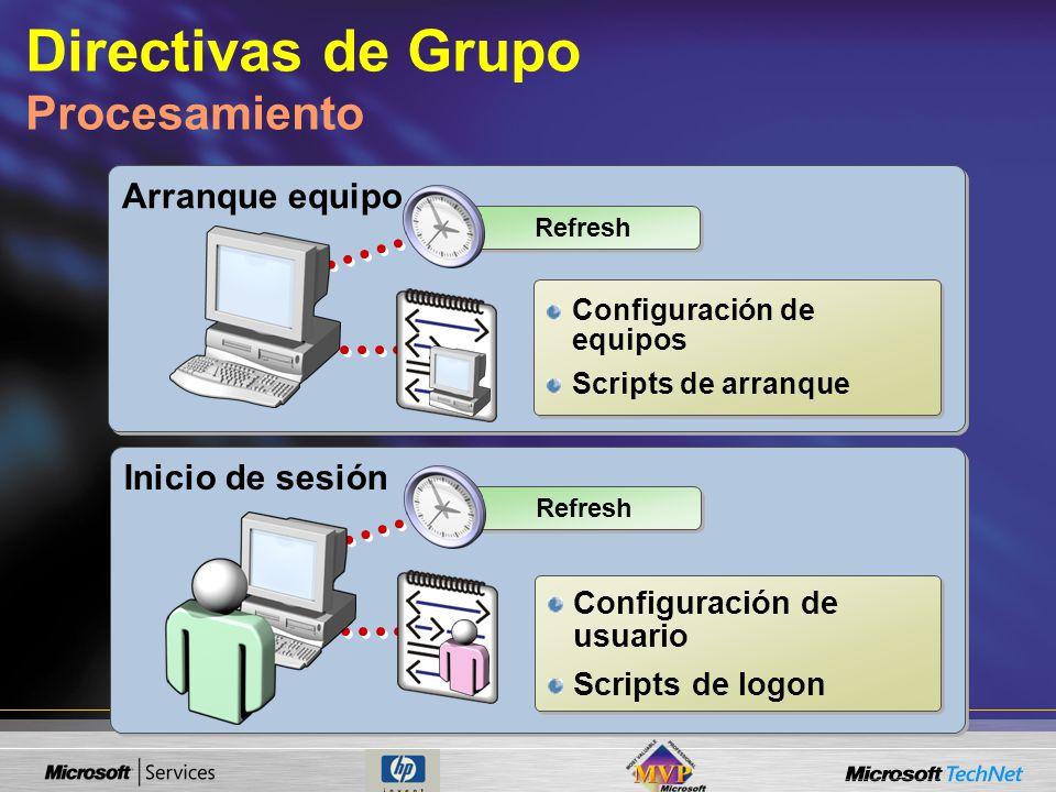 Directivas de Grupo Procesamiento