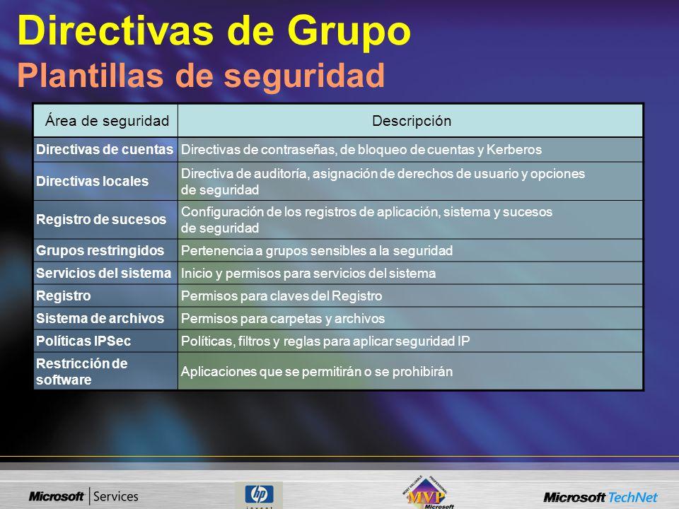 Directivas de Grupo Plantillas de seguridad