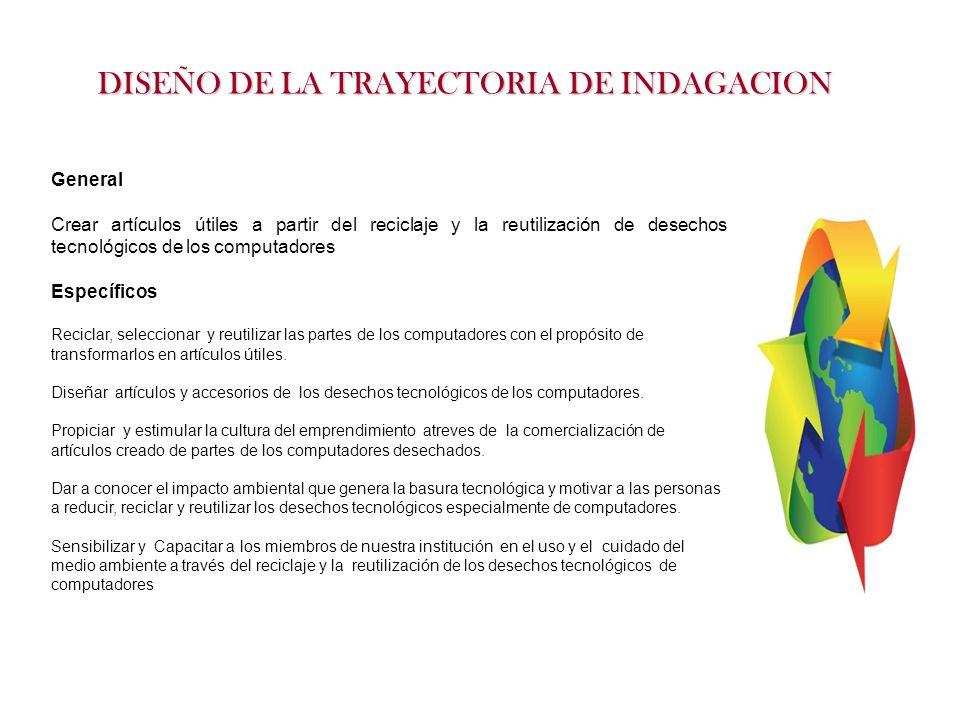 DISEÑO DE LA TRAYECTORIA DE INDAGACION