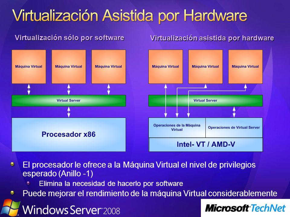 Virtualización Asistida por Hardware