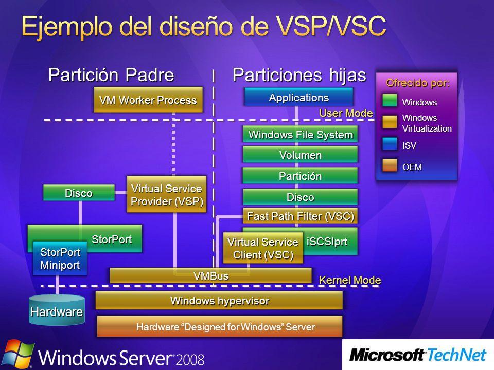 Ejemplo del diseño de VSP/VSC