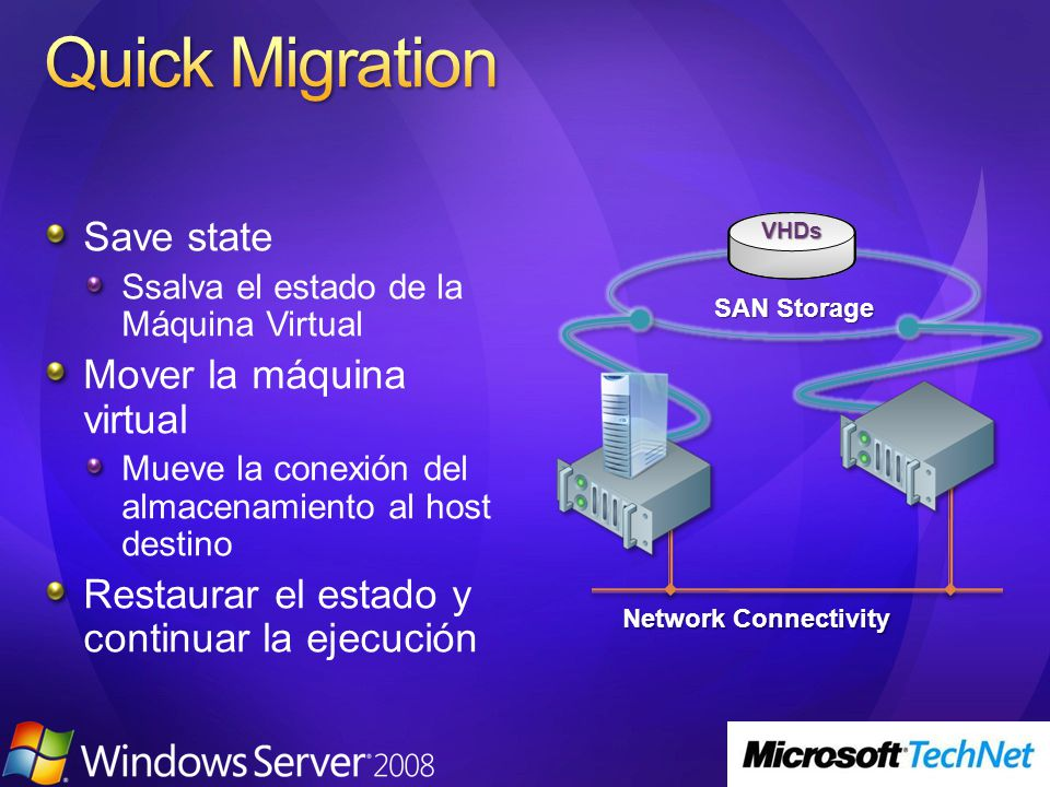 Quick Migration Save state Mover la máquina virtual
