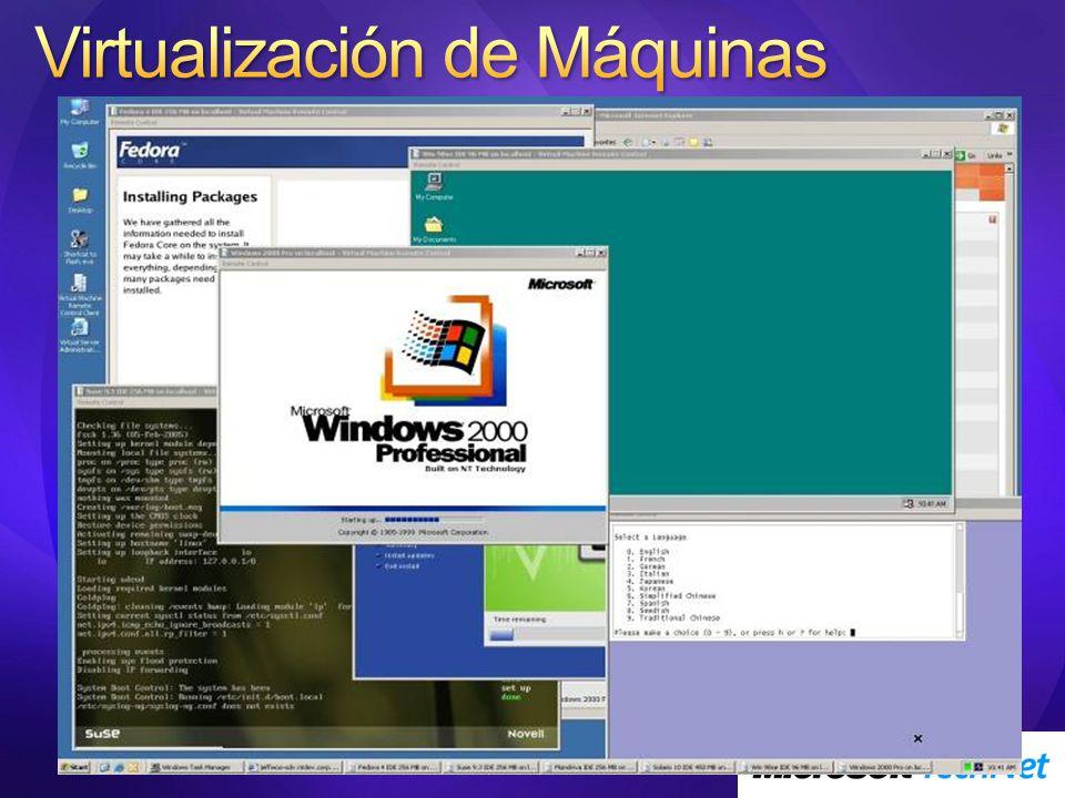 Virtualización de Máquinas