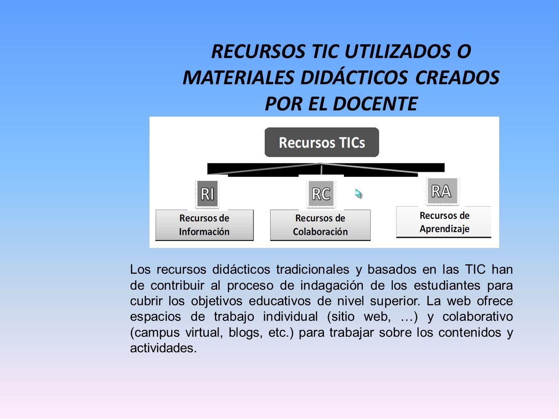 RECURSOS TIC UTILIZADOS O MATERIALES DIDÁCTICOS CREADOS POR EL DOCENTE