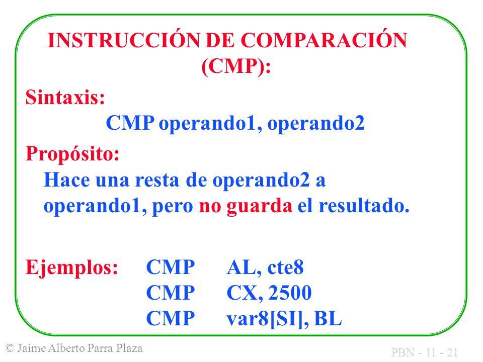 INSTRUCCIÓN DE COMPARACIÓN (CMP):