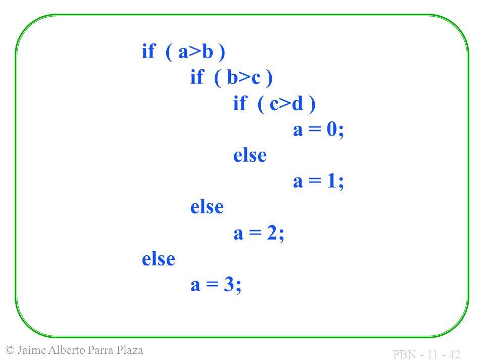 if ( a>b ) if ( b>c ) if ( c>d ) a = 0; else a = 1; else a = 2; else a = 3;