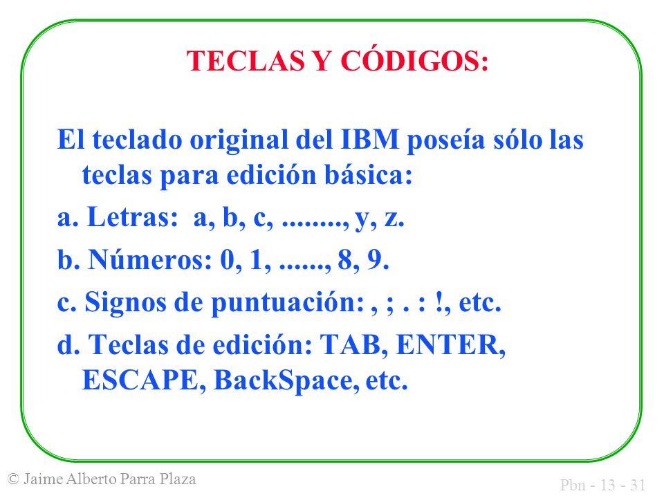 TECLAS Y CÓDIGOS:El teclado original del IBM poseía sólo las teclas para edición básica: a. Letras: a, b, c, ........, y, z.