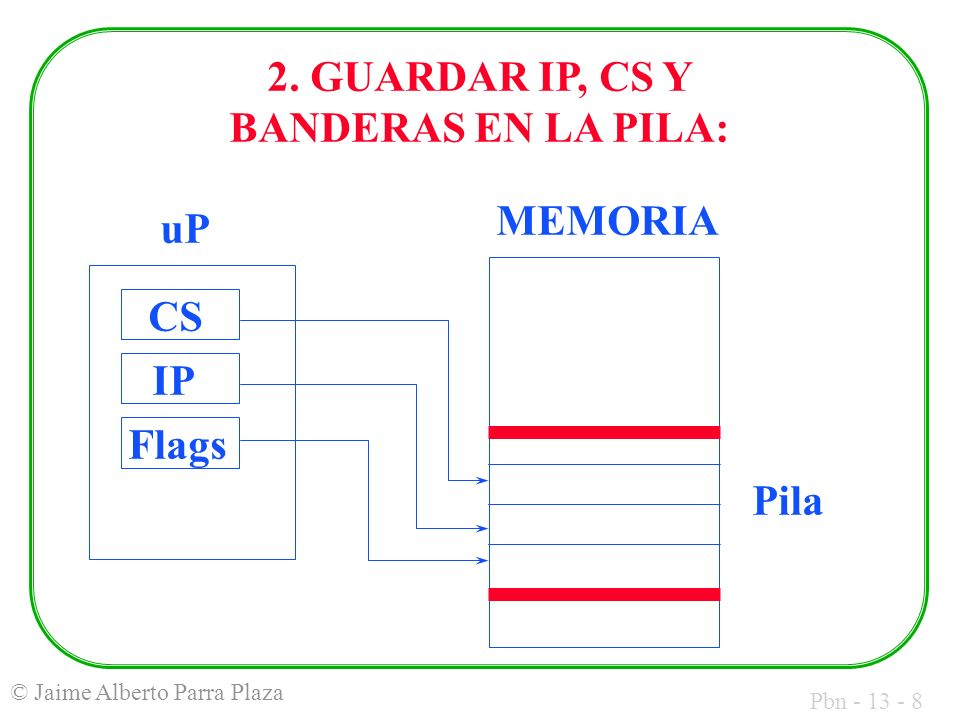 2. GUARDAR IP, CS Y BANDERAS EN LA PILA: