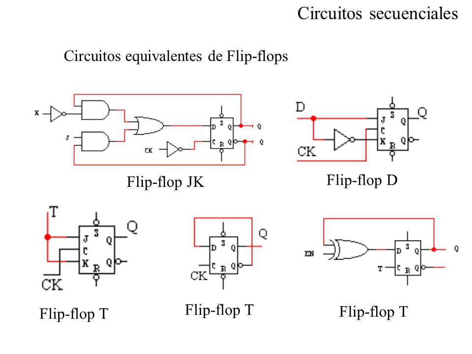 Circuitos secuenciales