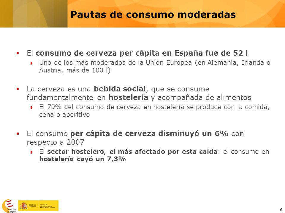Pautas de consumo moderadas