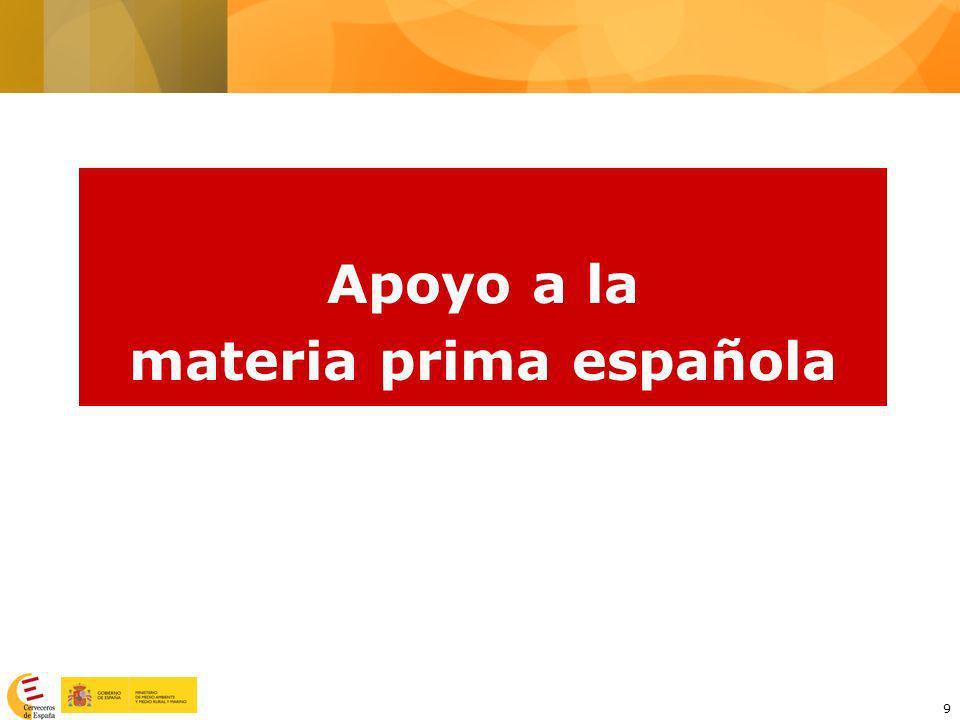materia prima española