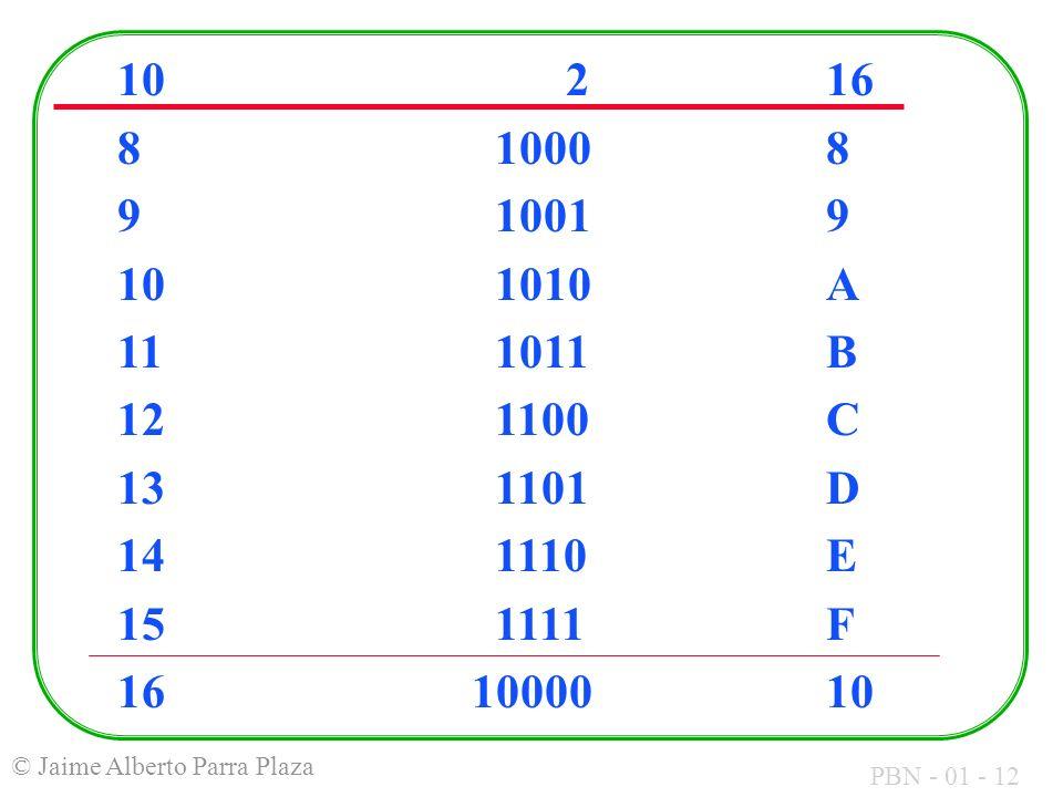 10 2 16 8 1000 8. 9 1001 9. 10 1010 A. 11 1011 B. 12 1100 C.