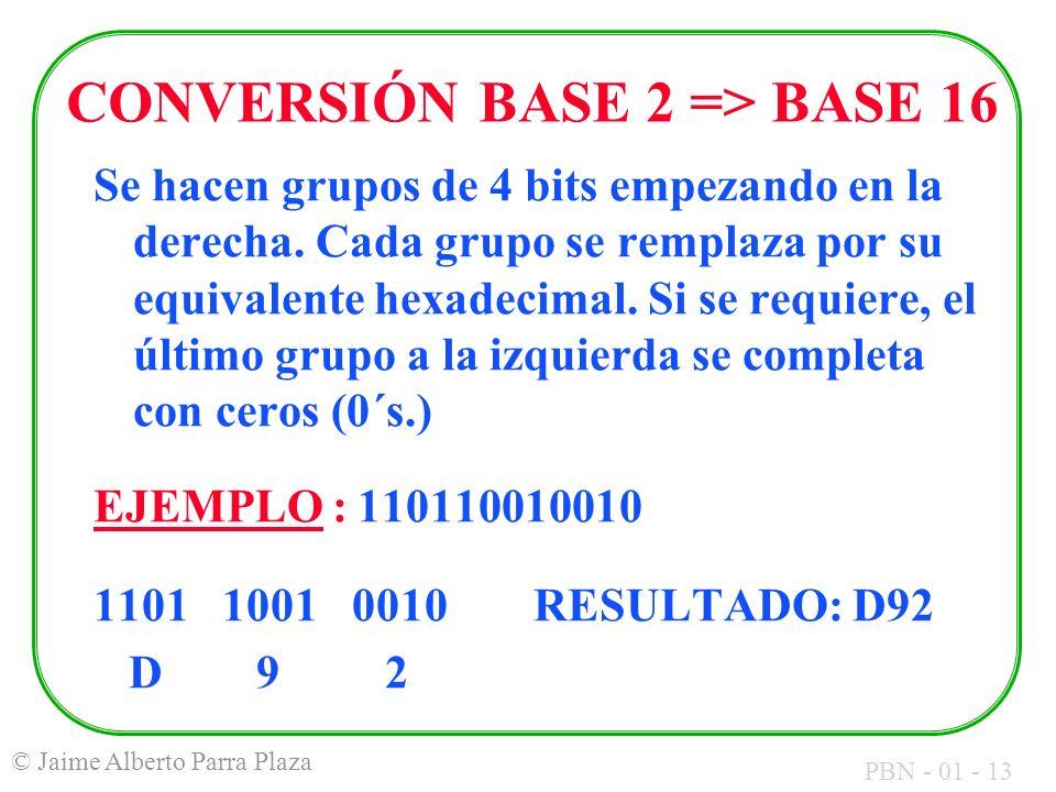 CONVERSIÓN BASE 2 => BASE 16
