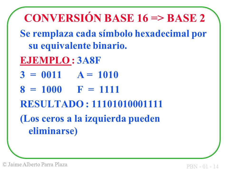 CONVERSIÓN BASE 16 => BASE 2