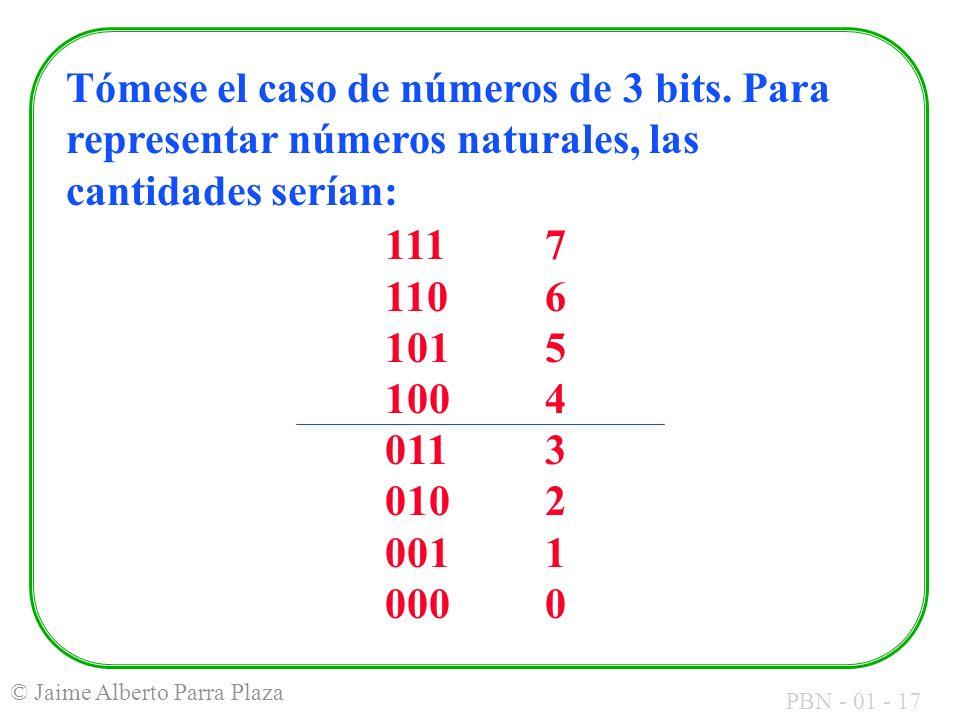 Tómese el caso de números de 3 bits