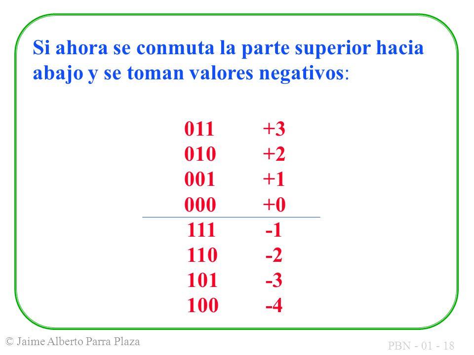 Si ahora se conmuta la parte superior hacia abajo y se toman valores negativos: