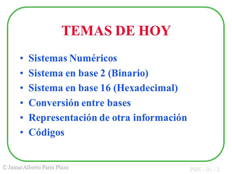 TEMAS DE HOY Sistemas Numéricos Sistema en base 2 (Binario)