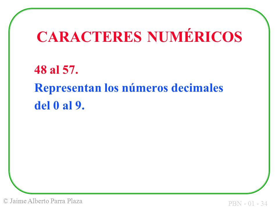 CARACTERES NUMÉRICOS 48 al 57. Representan los números decimales